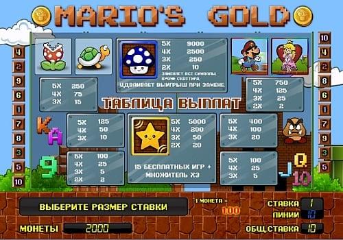 Выплаты за символы в аппарате Mario`s Gold