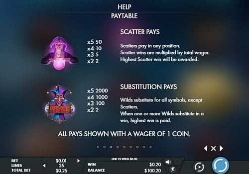 Таблица выплат в аппарате Mirror Magic