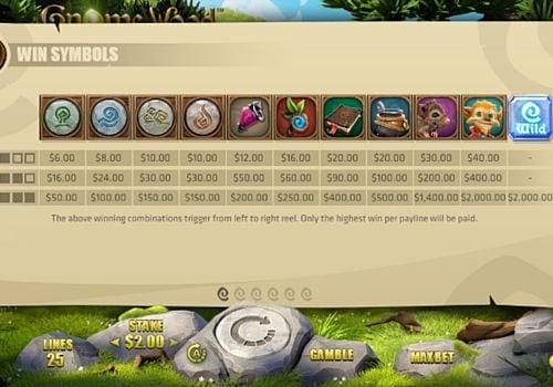 Таблица выплат в игре Gnome Wood