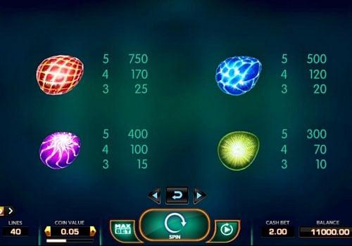 Выплаты за символы в игровом аппарате Draglings