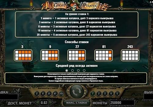 Таблица выплат в игровом аппрарте  Ghost Pirates