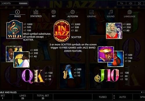 Таблица выплат в игровом аппарате In Jazz