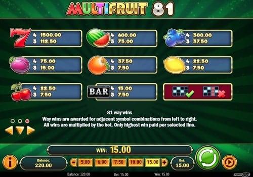 Таблица символов игрового аппарата Multifruit 81