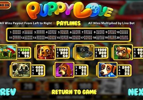 Выплаты за символы в игровом аппарате Puppy Love