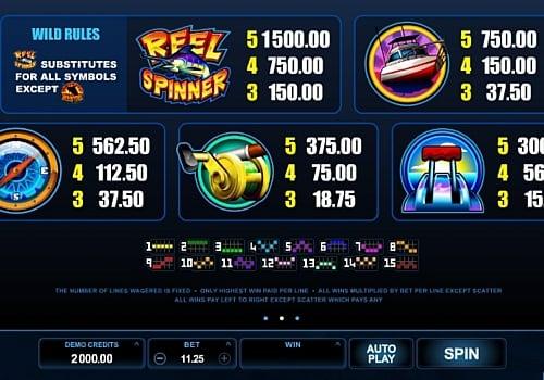 Выплаты за символы в в игровом аппарате Reel Spinner