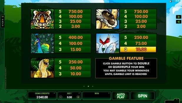 Таблица выплат в онлайн аппарате Adventure Palace