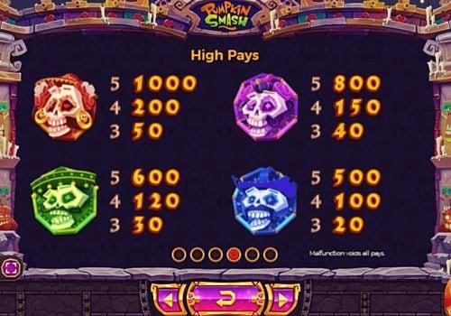 Таблица выплат в онлайн аппарате Pumpkin Smash
