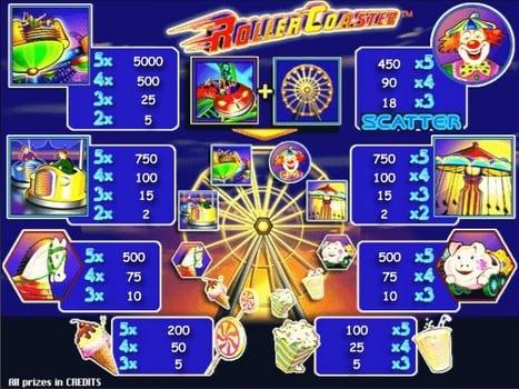 Таблица выплат в онлайн аппарате Roller Coaster