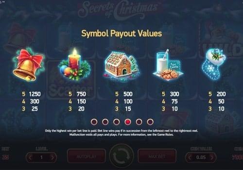 Выплаты за символы в онлайн аппарате Secrets of Christmas