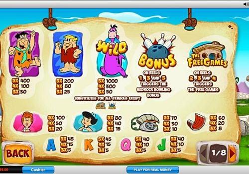 Выплаты за символы в онлайн аппарате The Flintstones