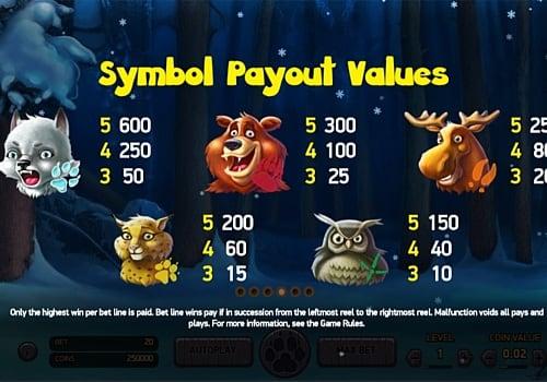 Выплаты за символы в онлайн аппарате Wolf Cub
