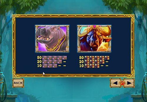 Выплаты за символы в онлайн слоте Jungle Giants