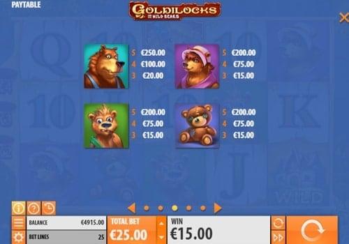 Таблица выплат в слоте Goldilocks