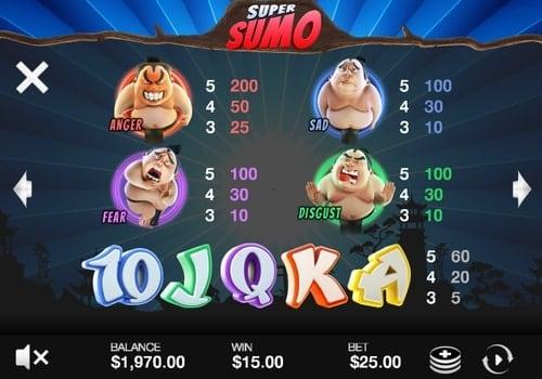 Таблица символов в слоте Super Sumo